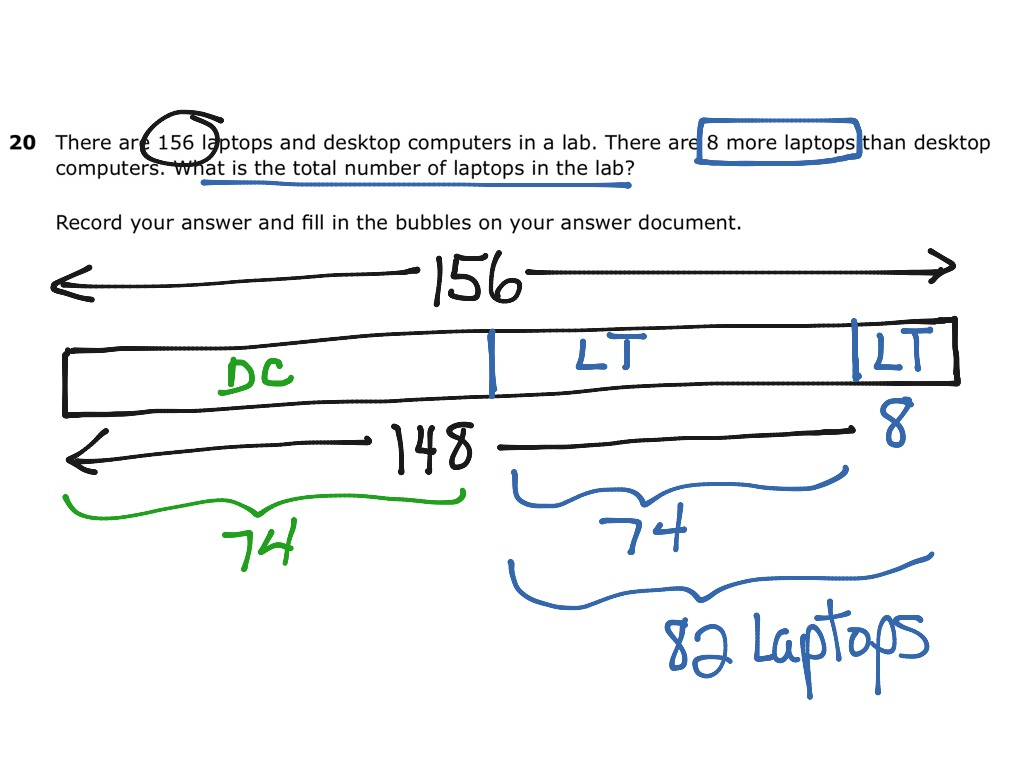 Diagram In Math What Is A Strip Diagram In Math Wiring Diagram Review
