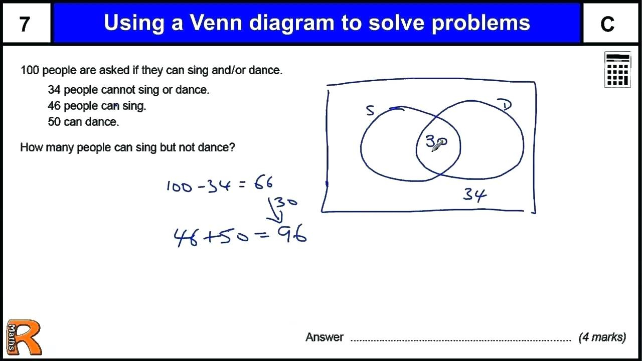 Diagram In Math Worksheets On Sets And Venn Diagrams Proteussheetco