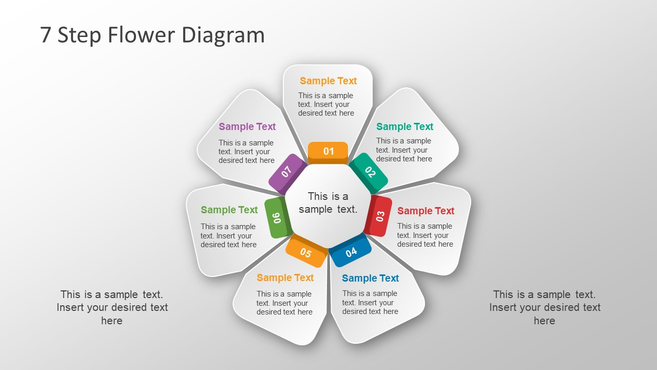 Diagram Of A Flower Free 7 Step Flower Diagram Powerpoint Template