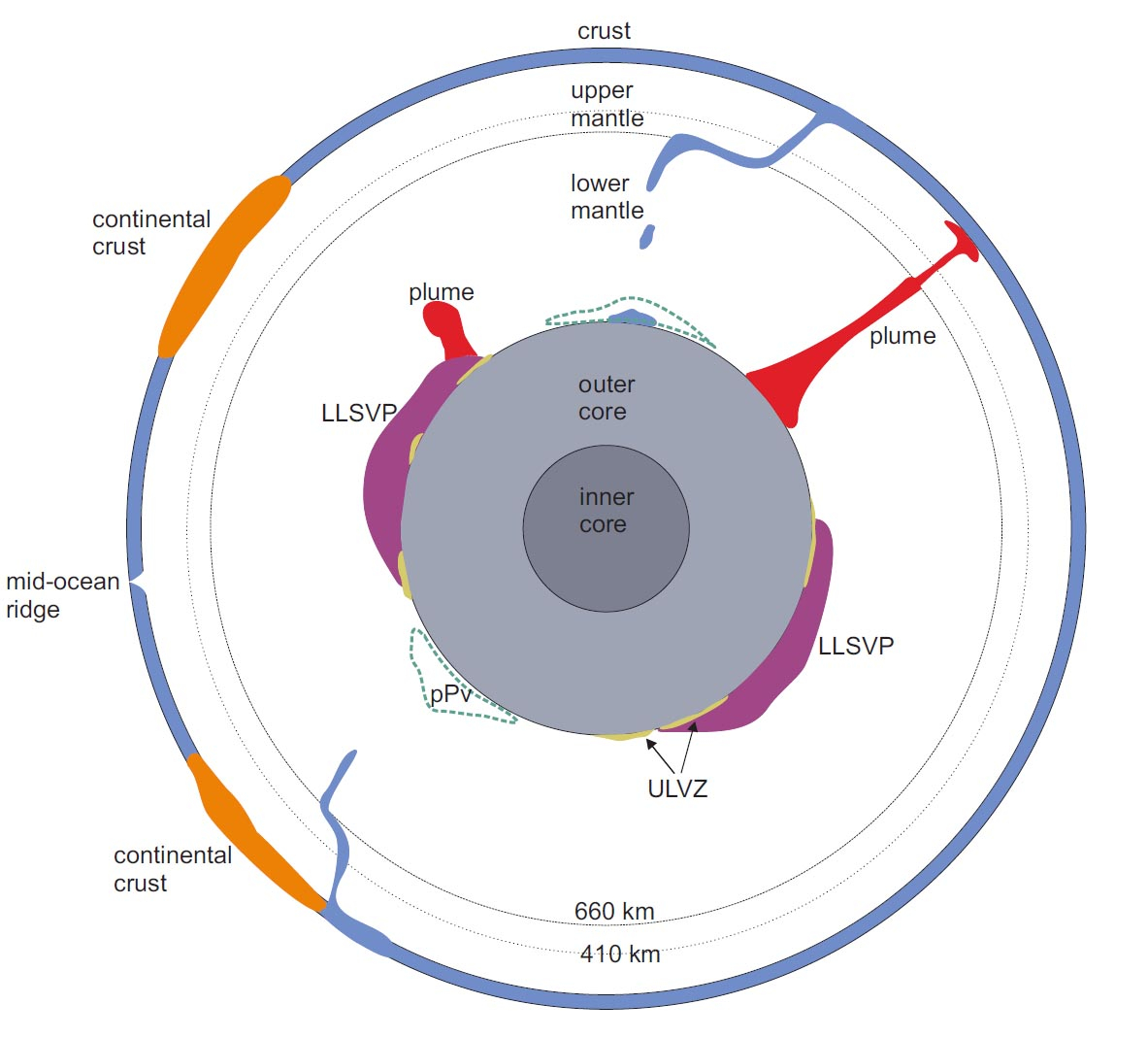 Diagram Of The Earth's Layers Earth