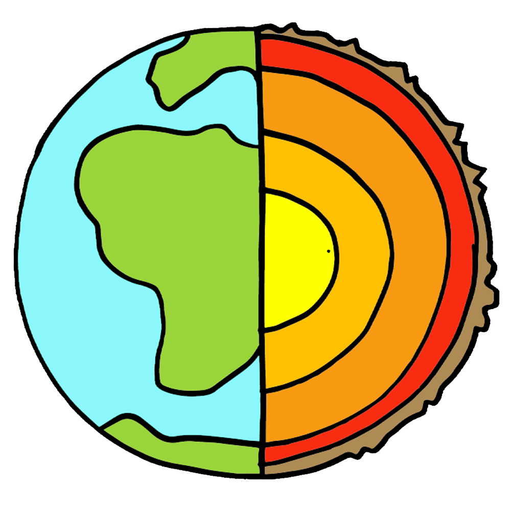 Diagram Of The Earth's Layers Earths Layers Diagram Quizlet