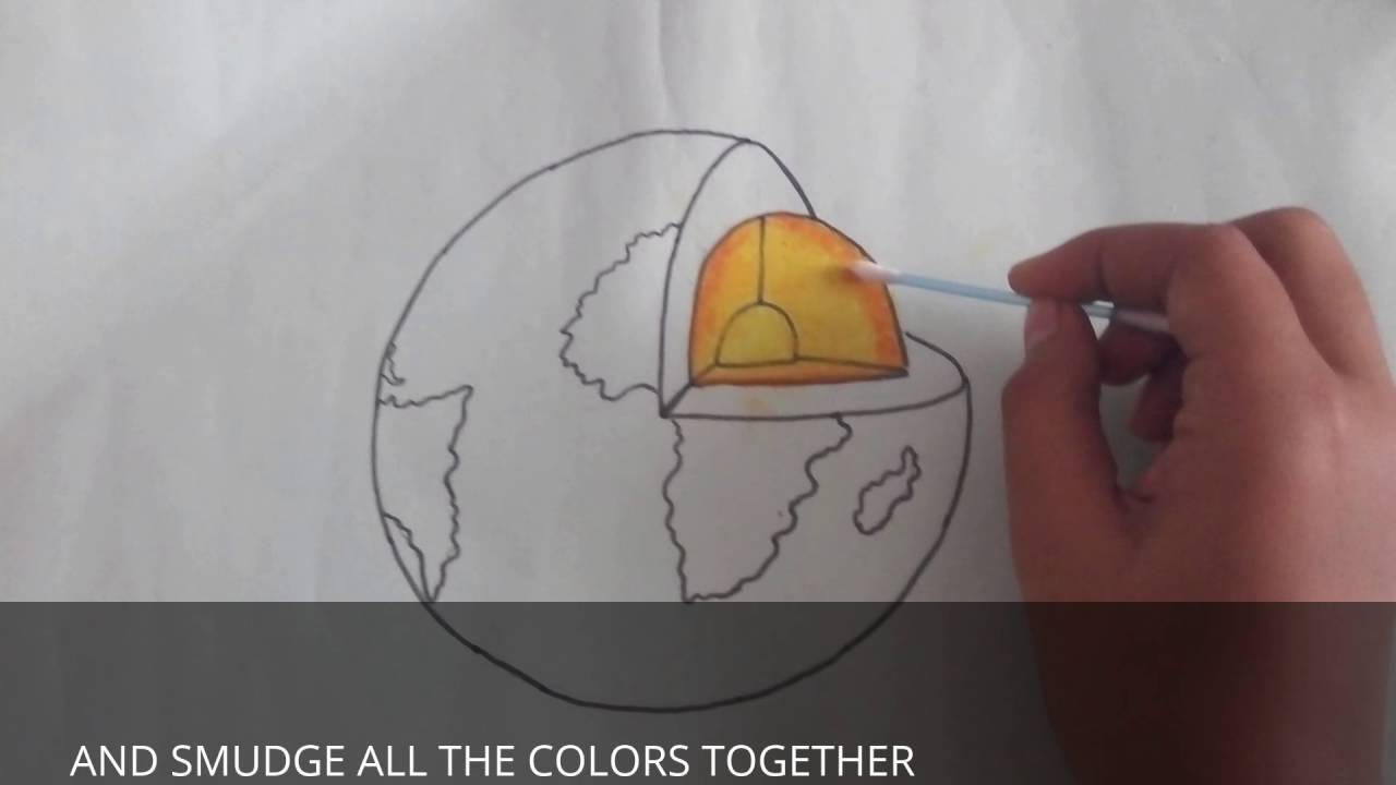 Diagram Of The Earth's Layers How To Make The Diagram Of The Layers O The Earth