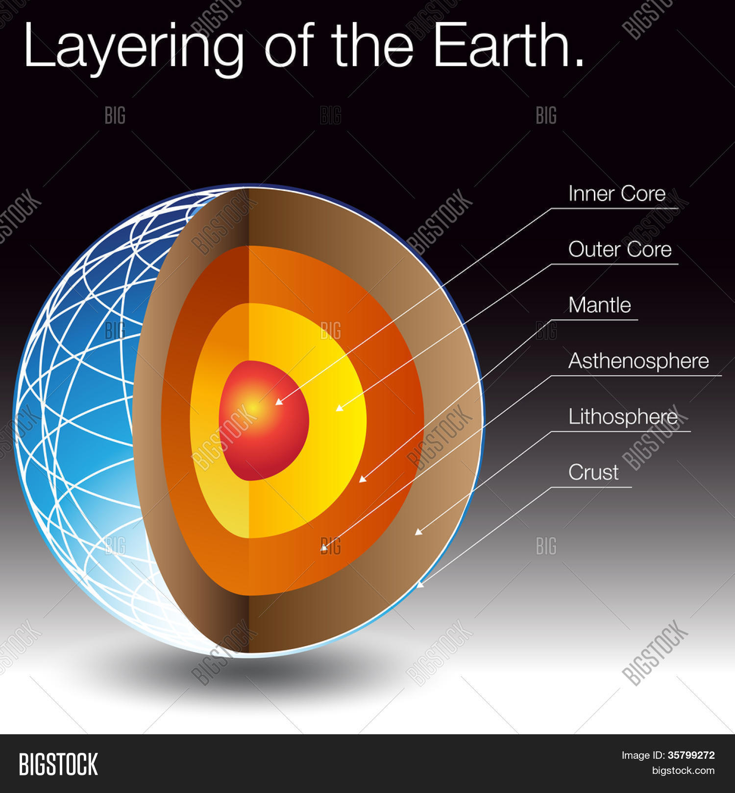 Diagram Of The Earth's Layers Layers Earth Research Paper Academic Writing Service August 2019