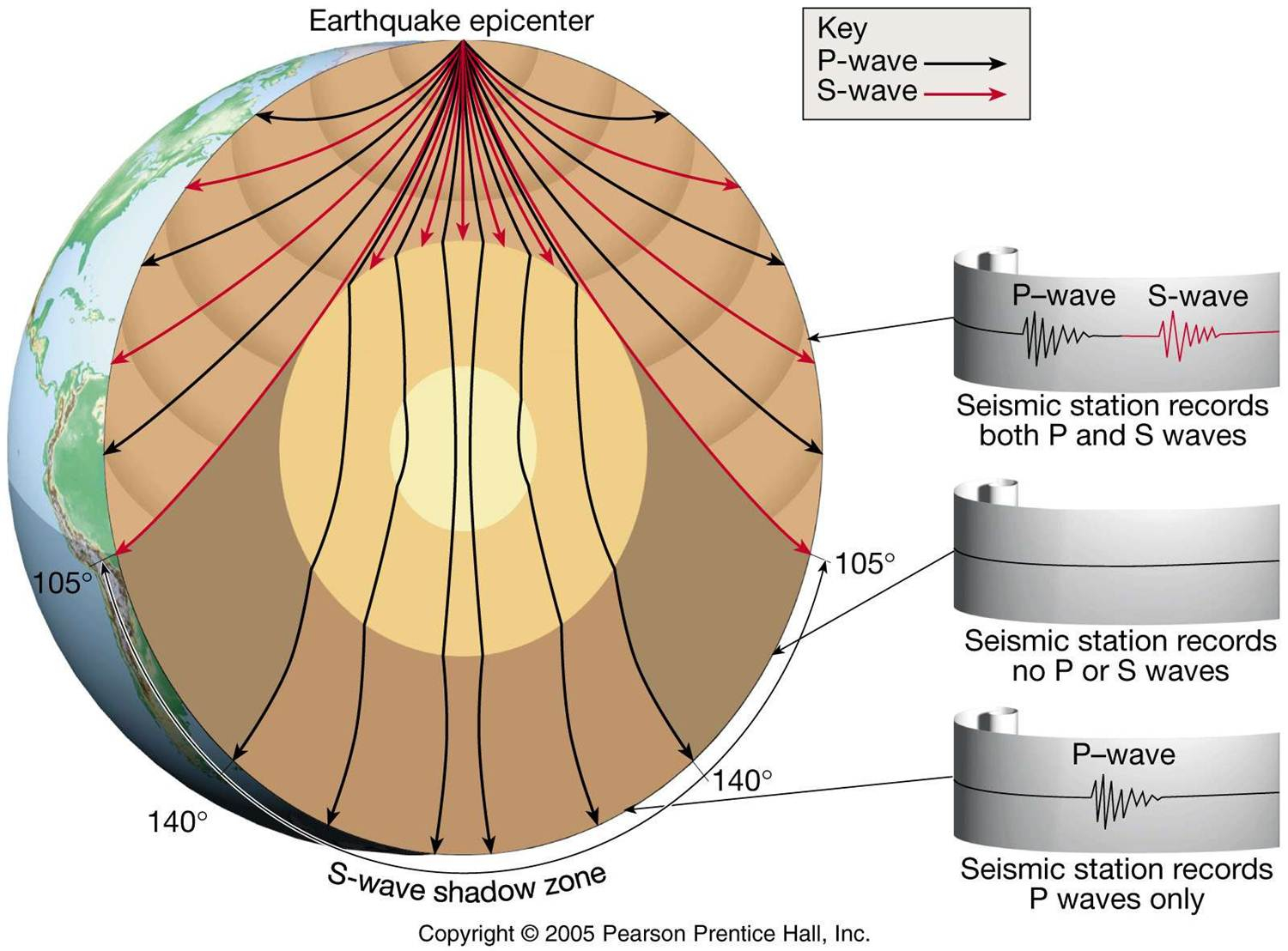 Diagram Of The Earth's Layers Quick Facts About The Layers Of The Earth Lucky Sci