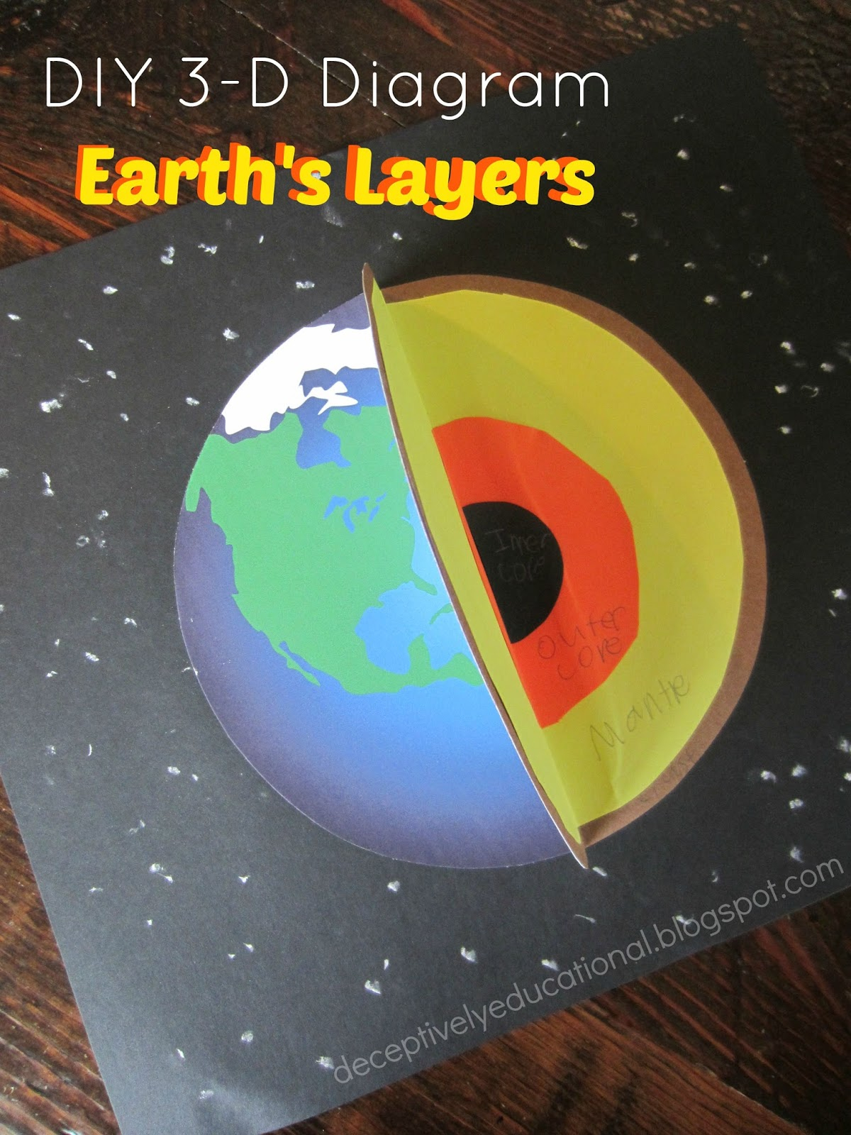 Diagram Of The Earth's Layers Relentlessly Fun Deceptively Educational Earths Layers Diy 3 D