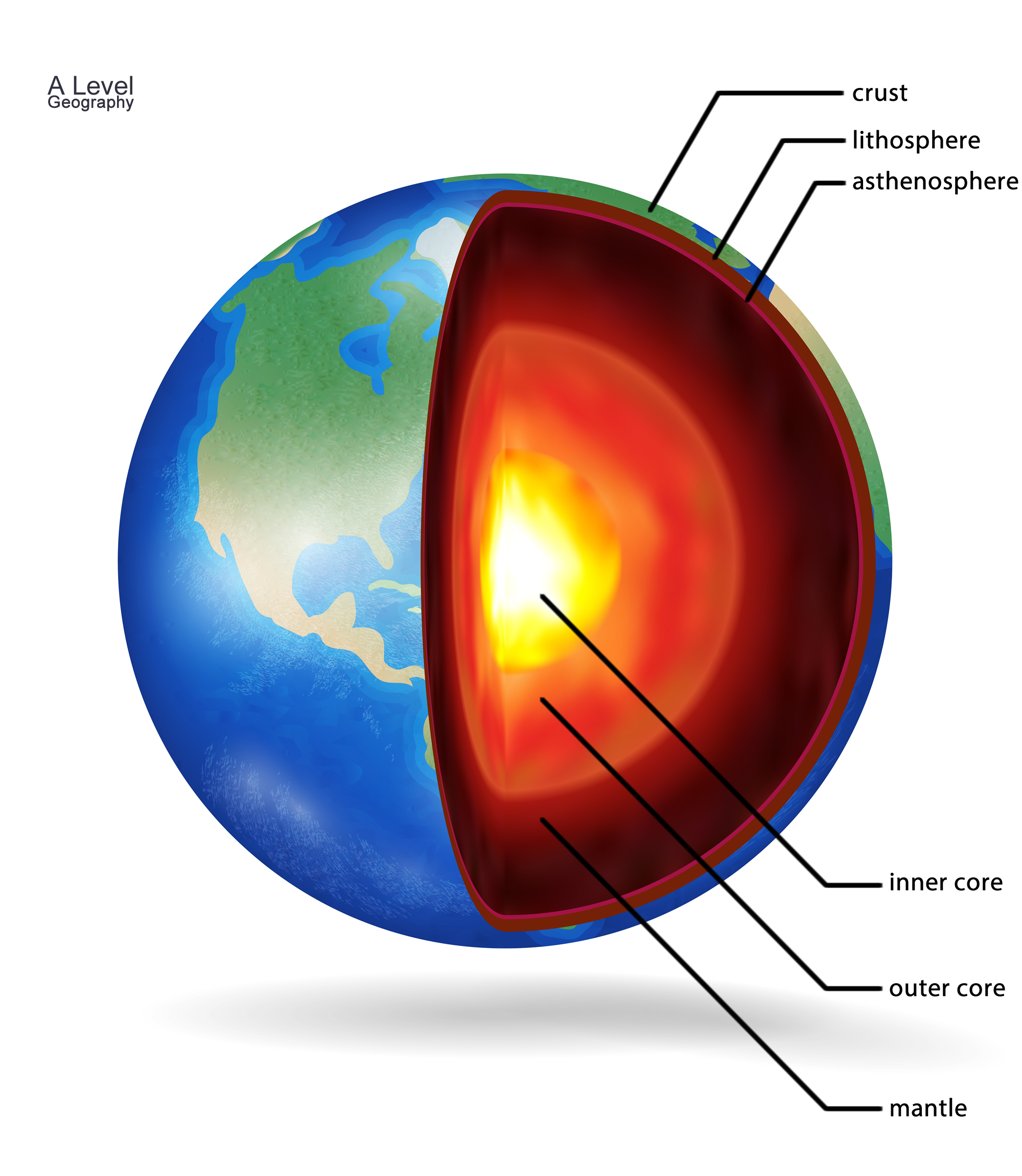Diagram Of The Earth's Layers Structure Of The Earth A Level Geography