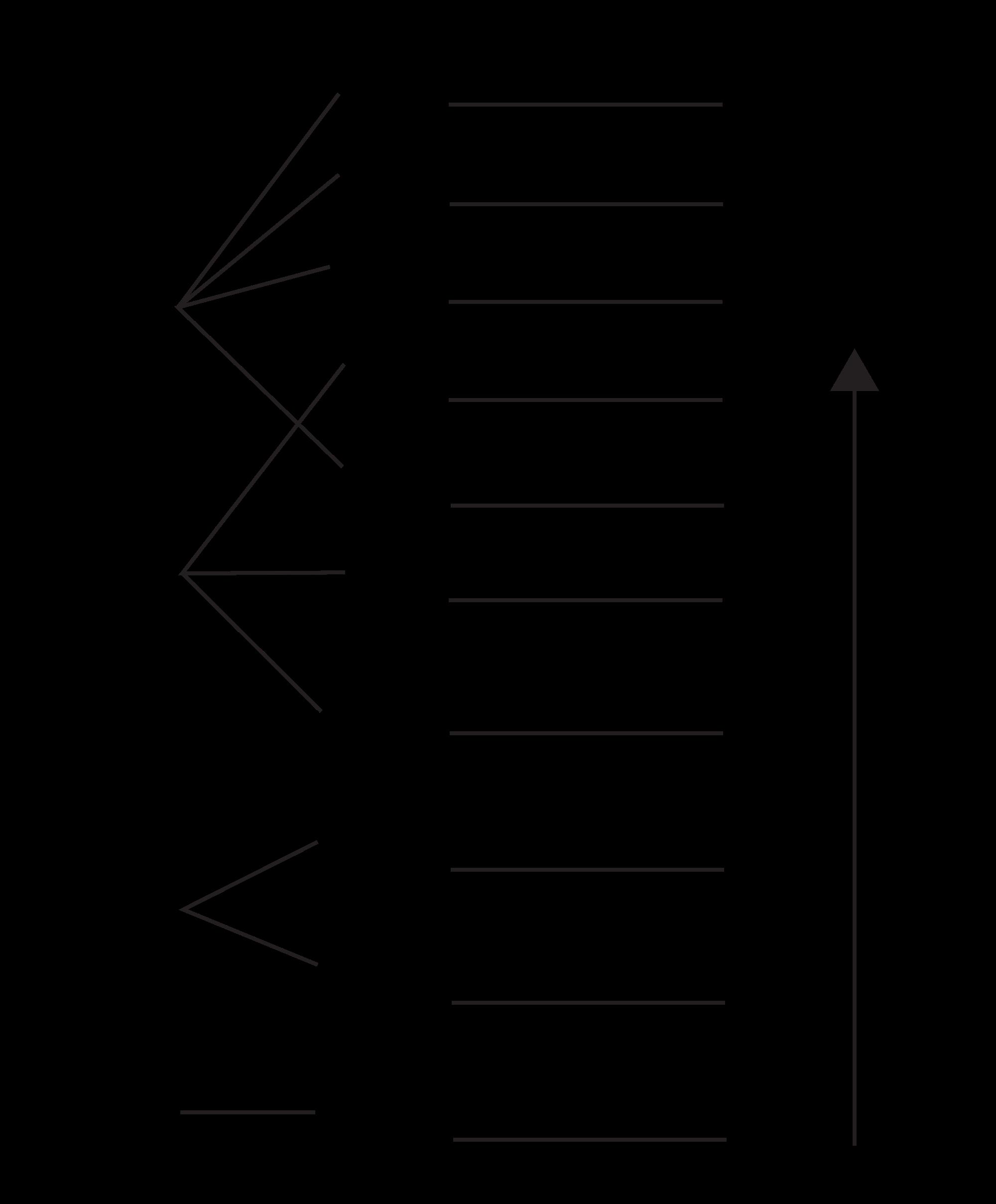 Energy Level Diagram Fileenergy Level Diagram Frsvg Wikimedia Commons