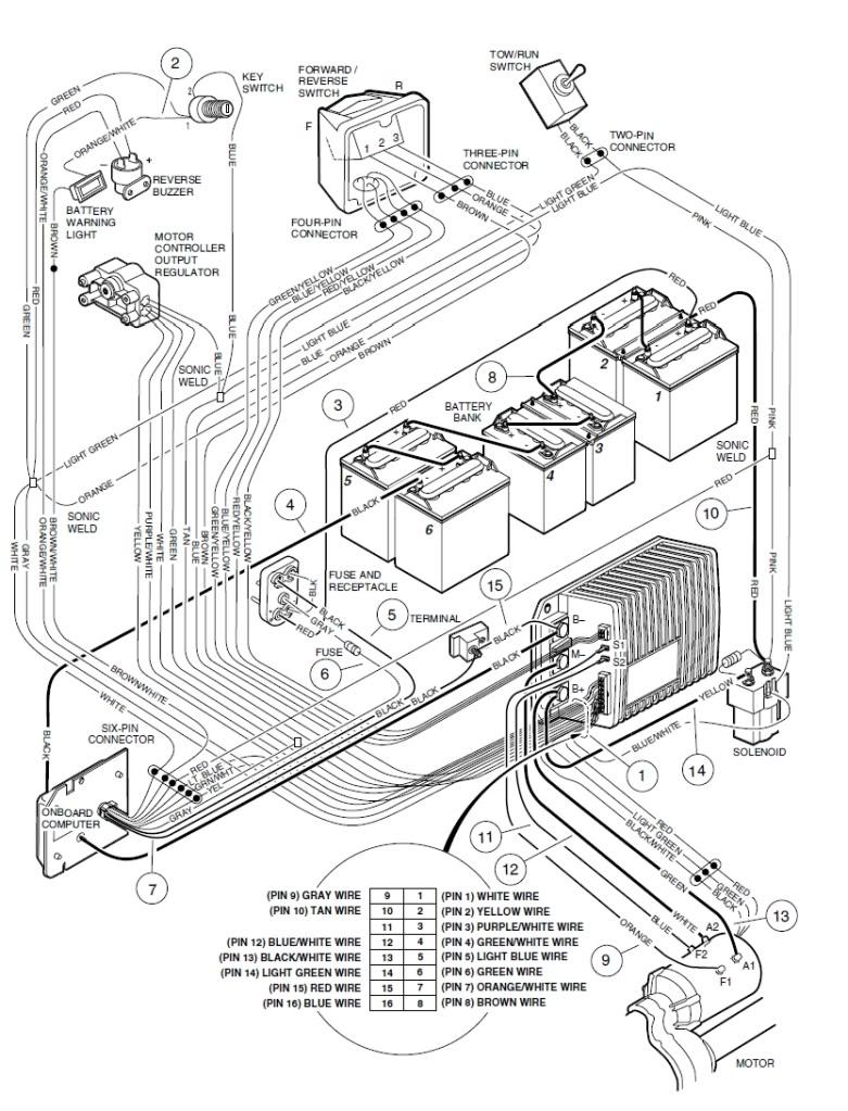 Gas Golf Cart Wiring Diagram