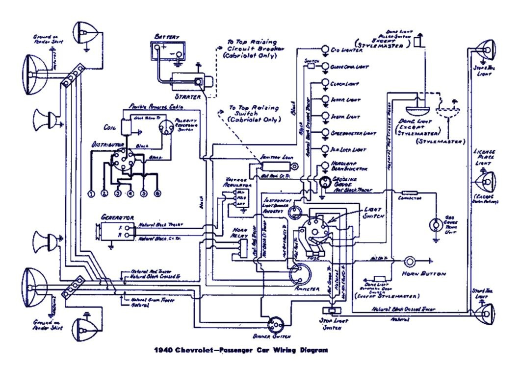 DIAGRAM] Ez Go Golf Carts Chargers Wiring Diagram FULL Version HD Quality Wiring  Diagram - WOLFEWIRING.COIFFURE-A-DOMICILE-67.FRwolfewiring.coiffure-a-domicile-67.fr
