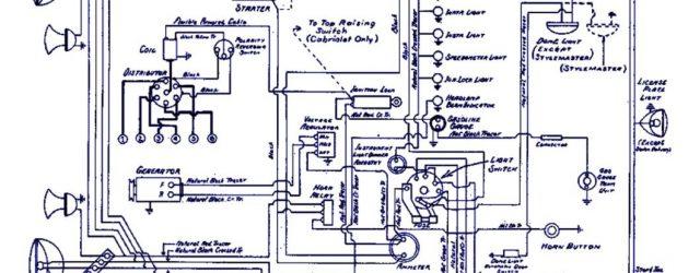 Ez Go Golf Cart Parts Diagram Ez Go Engine Diagram Wiring Diagram Shw