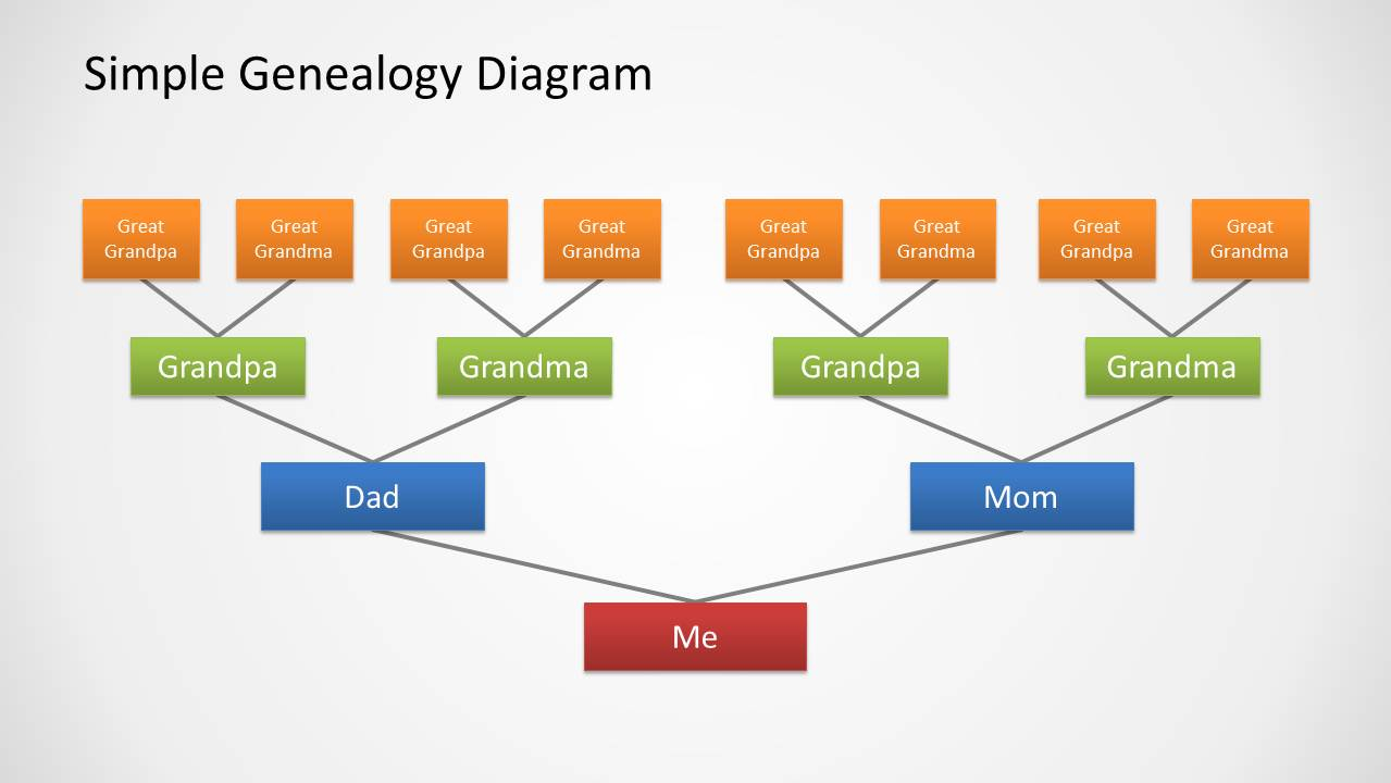 Family Tree Diagram Family Tree Diagram Design For Powerpoint With 4 Levels Slidemodel