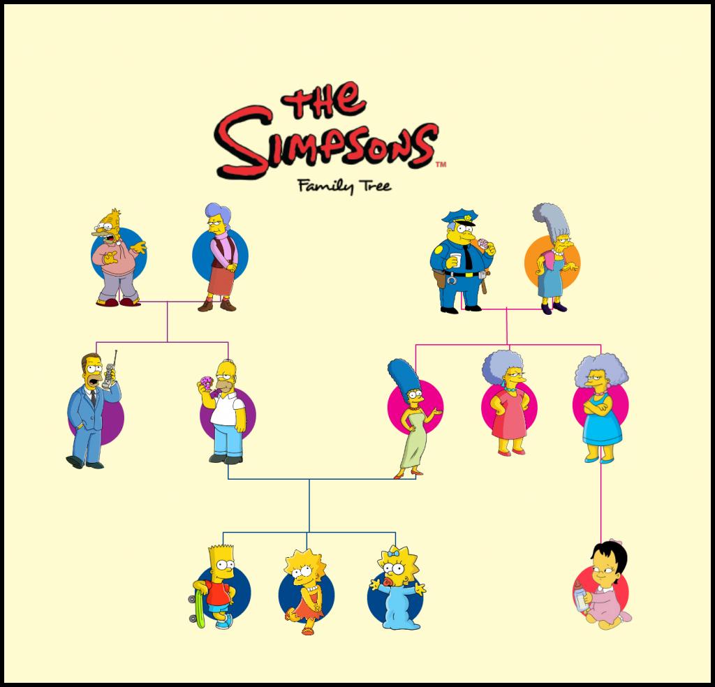 Family Tree Diagram Family Tree Templates To Create Family Tree Charts Online Creately