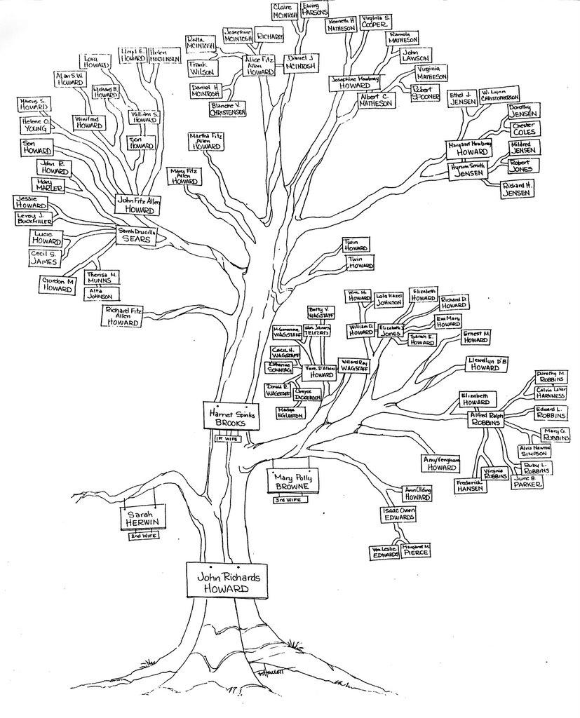 Family Tree Diagram John Richards Howard 1841 1927 Family Tree Diagram