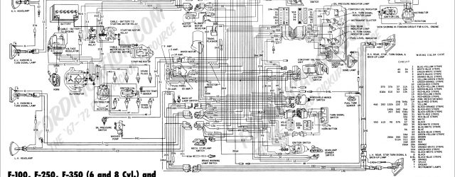 Ford Wiring Diagrams Ford Wire Diagrams Wiring Diagram