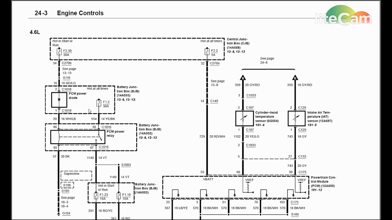 Ford Wiring Diagrams Wiring Diagram Diagnostics 1 2003 Ford F 150 No Start Theft Light Flashing