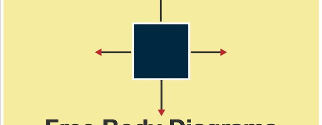 Free Body Diagram Physics Force Free Body Diagrams