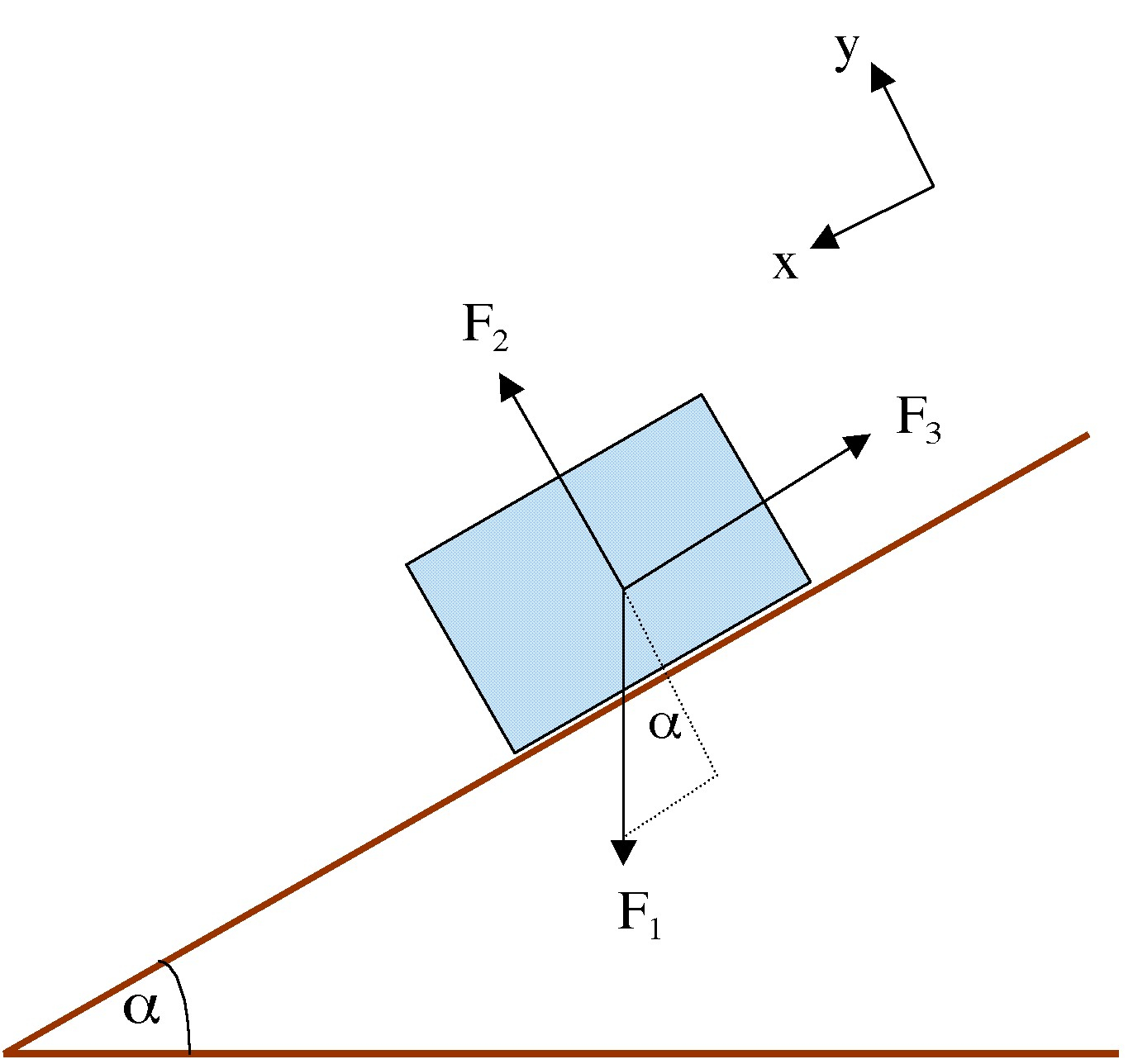 Free Body Diagrams Geometry How To Deduce This Free Body Diagram Physics Stack
