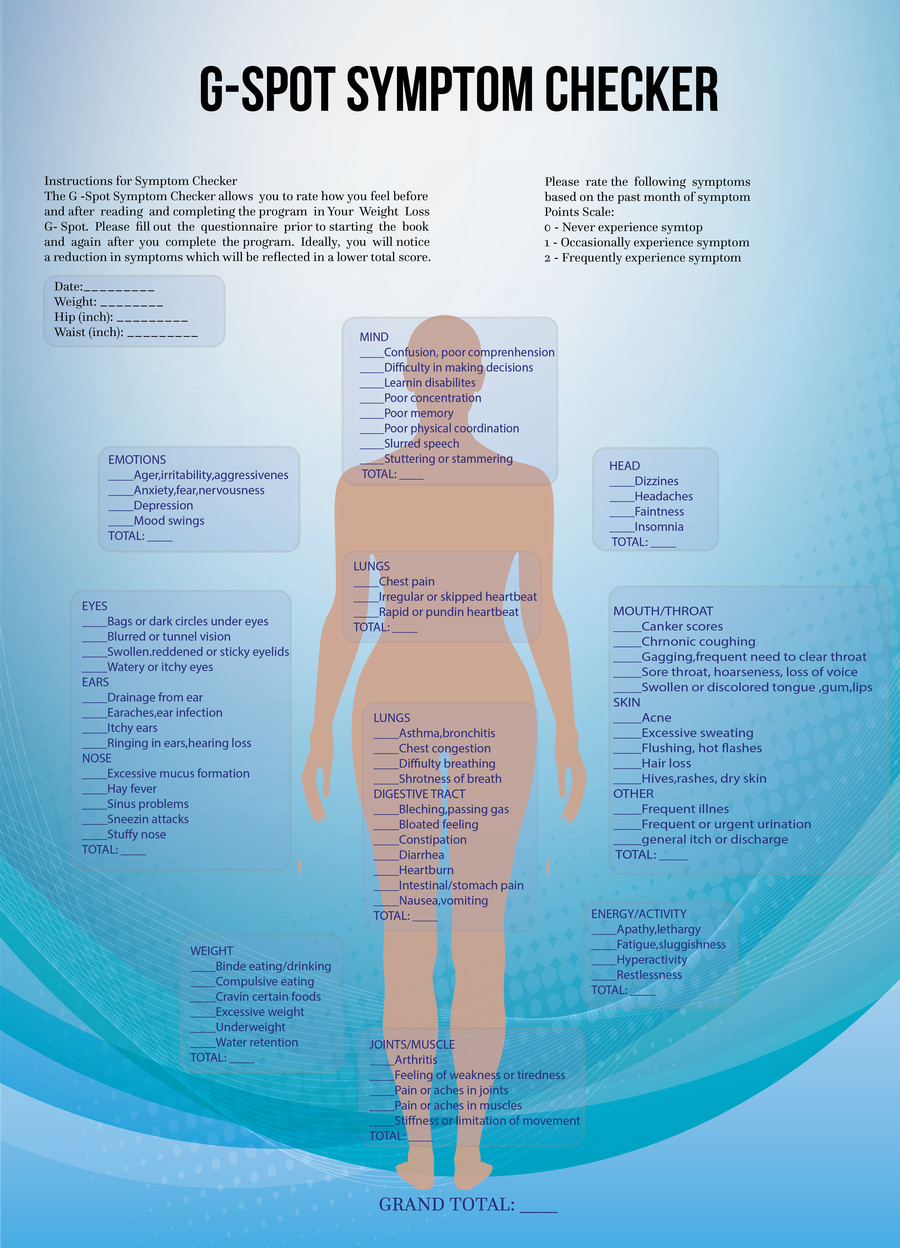 G Spot Diagram Entry 6 Tza911 For 1 Page Weight Loss G Spot Symptom Checker