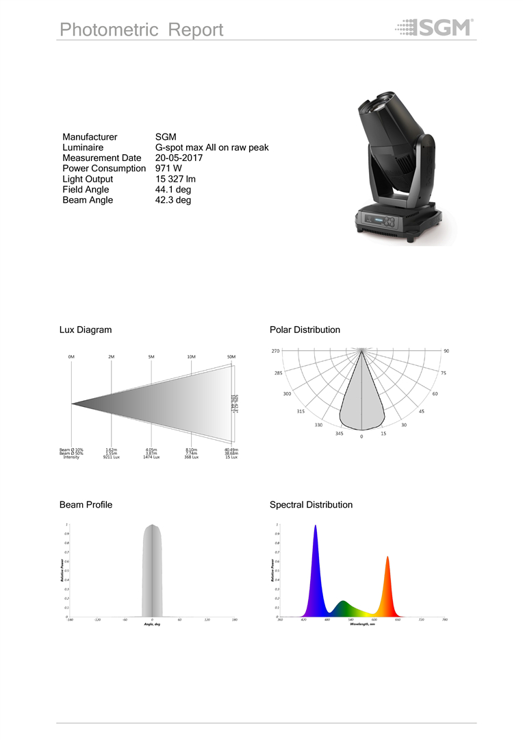 G Spot Diagram G Spot Sgm Light Award Winning Rgb Led Moving Head Light