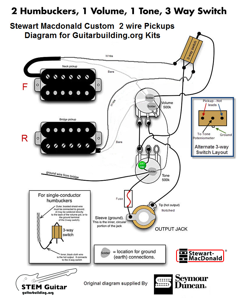 Guitar Wiring Diagrams Guitar Wiring Diagram 2 Humbucker Wiring Diagram Review