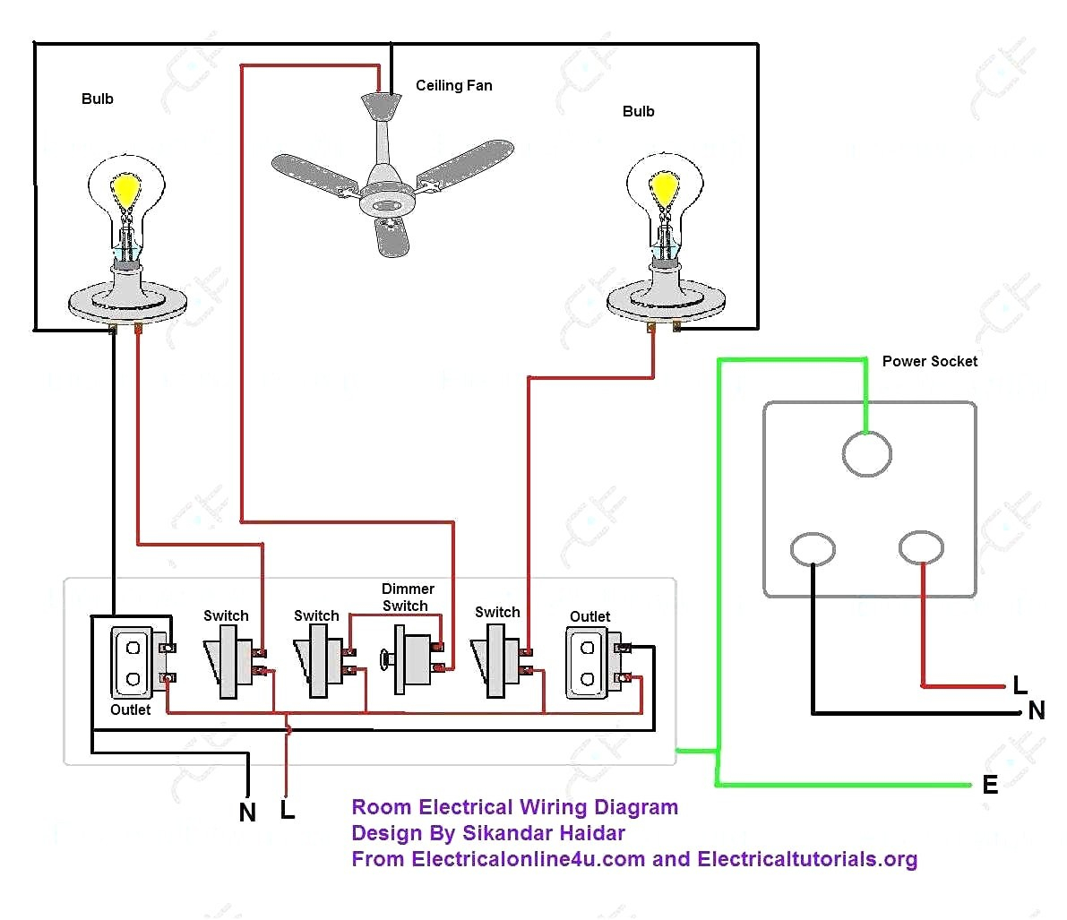 Home Electrical Wiring Diagrams Basic House Wiring Diagram Today Diagram Database