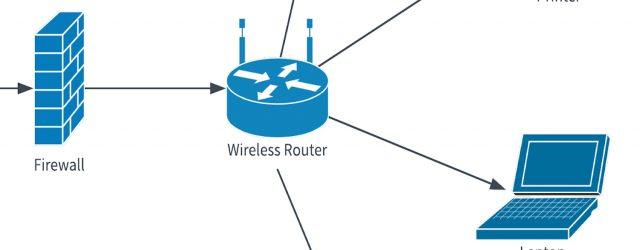 Home Network Diagram Template Home Network Diagram Lucidchart