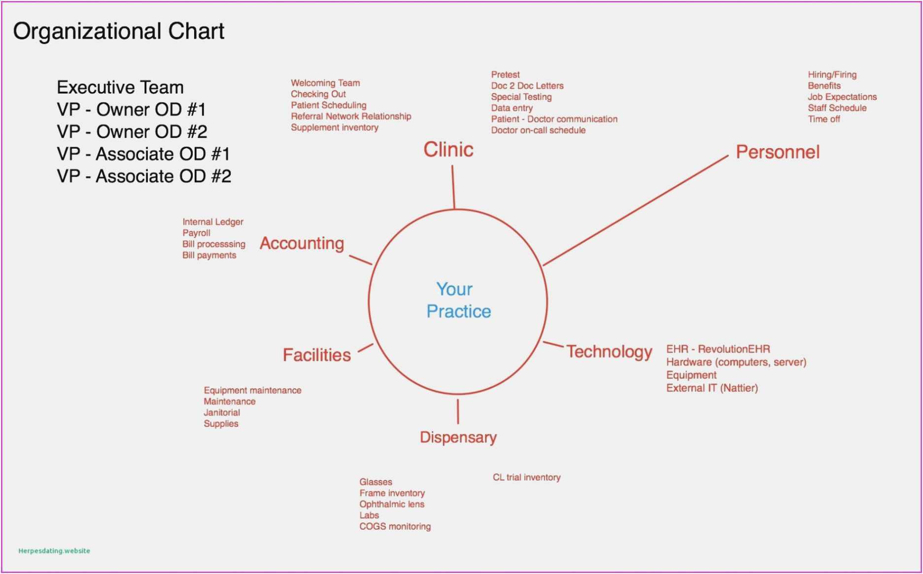 How To Create A Venn Diagram In Word Free Download 54 Venn Diagram Template Editable Example Free