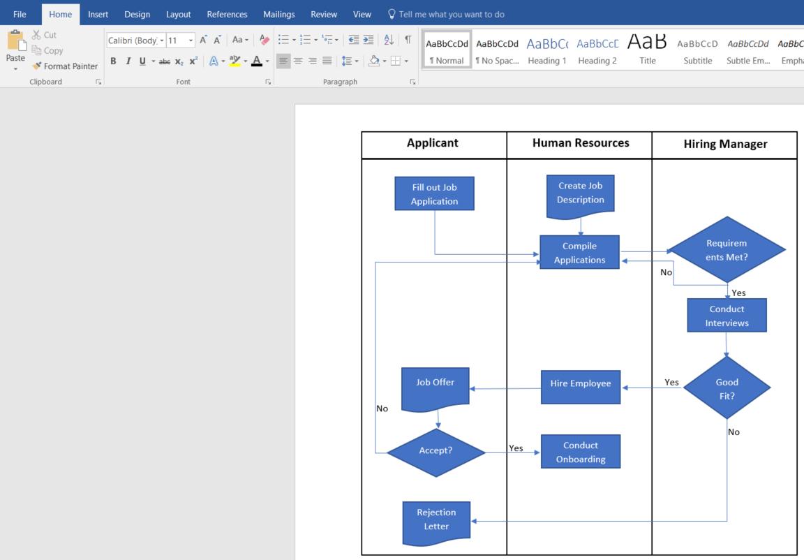 How To Create A Venn Diagram In Word Ms Word Diagrams Pelityasamayolver