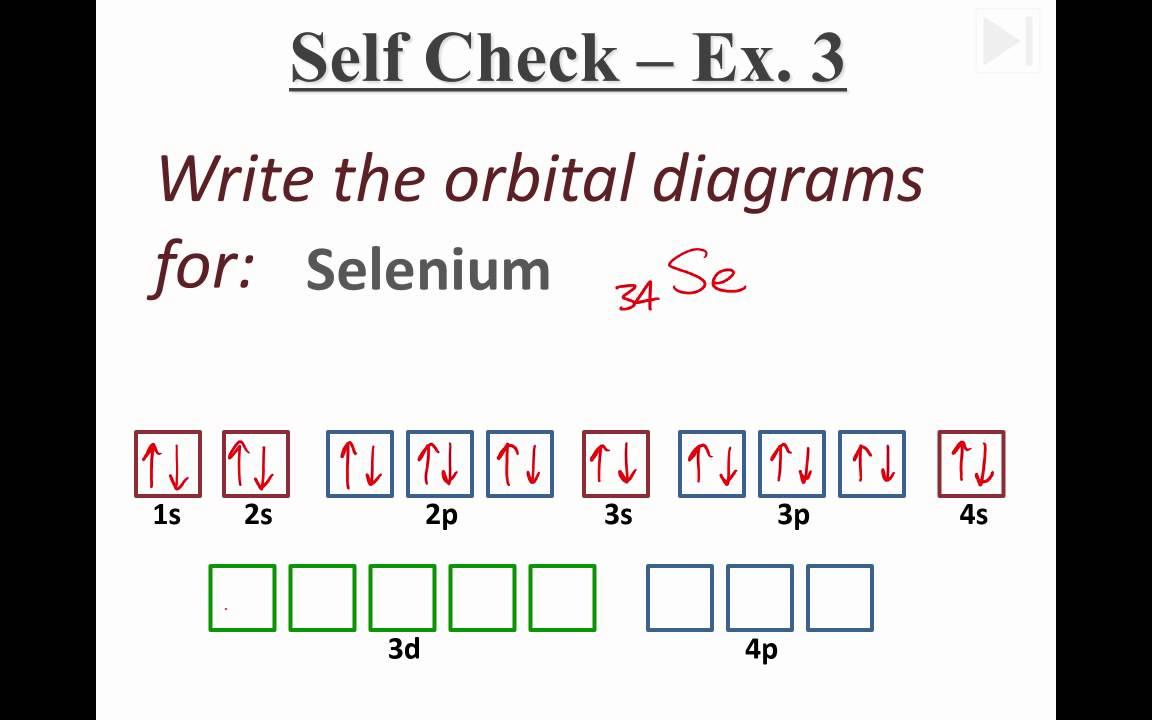 How To Do Orbital Diagrams Kl Orbital Diagram Electron Configuration