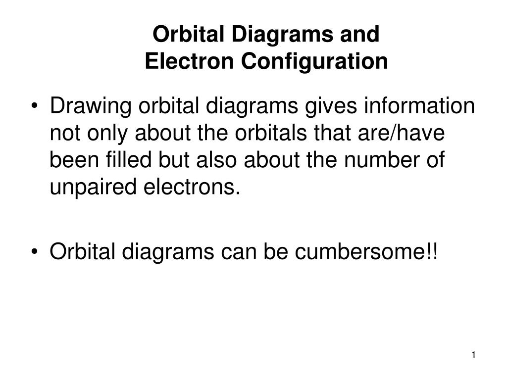 How To Do Orbital Diagrams Ppt Orbital Diagrams And Electron Configuration Powerpoint