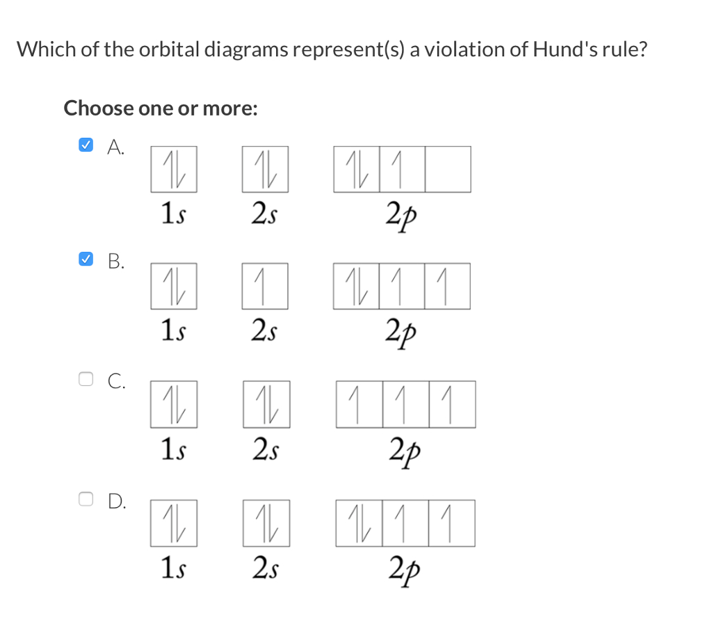 How To Do Orbital Diagrams Solved Which Of The Orbital Diagrams Represents A Viola