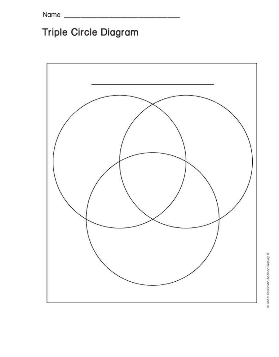 How To Make A Venn Diagram On Word 40 Free Venn Diagram Templates Word Pdf Template Lab