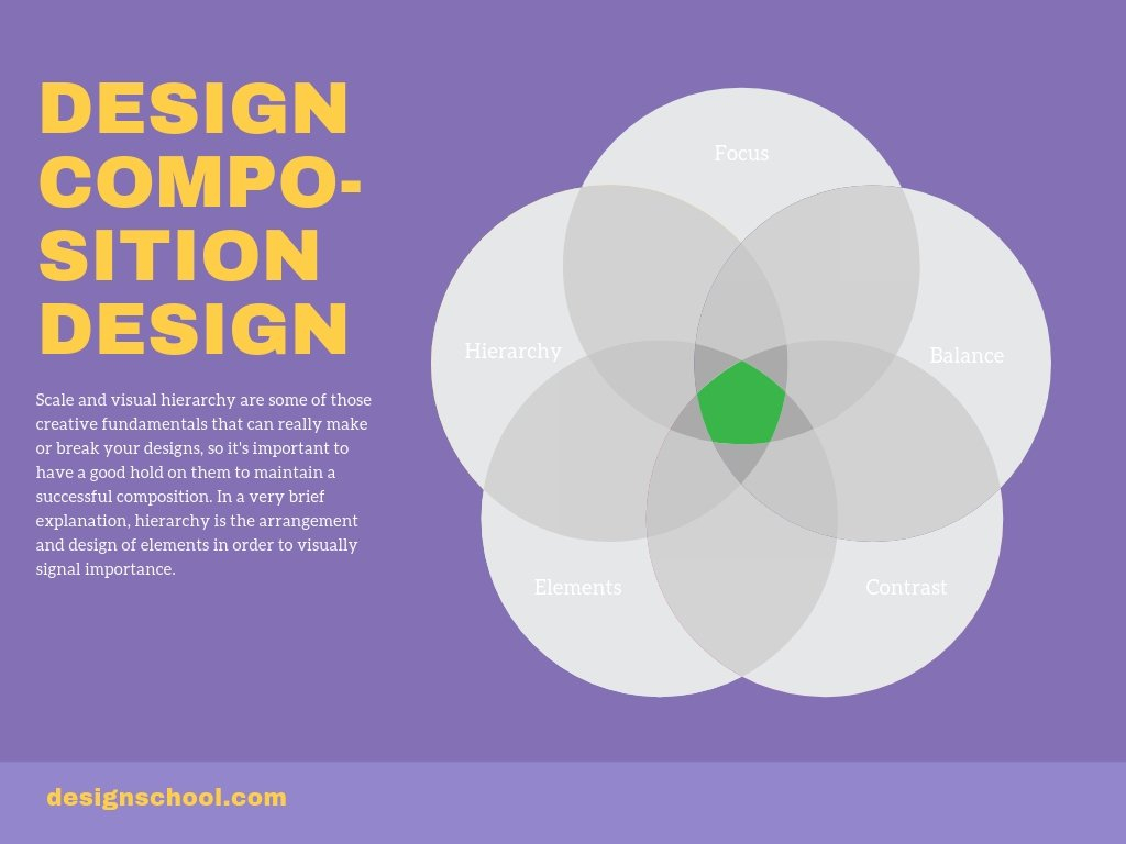 How To Make A Venn Diagram On Word Free Venn Diagram Maker Canva