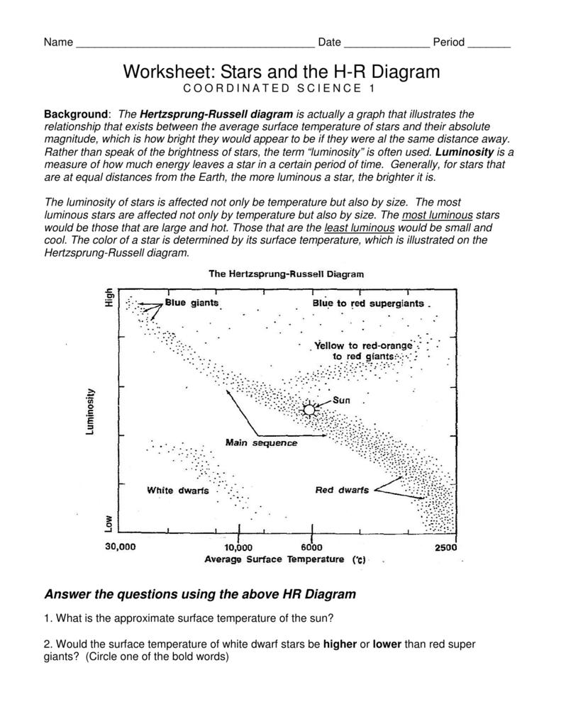 Hr Diagram Definition Hr Diagram Answers Wiring Diagrams Show