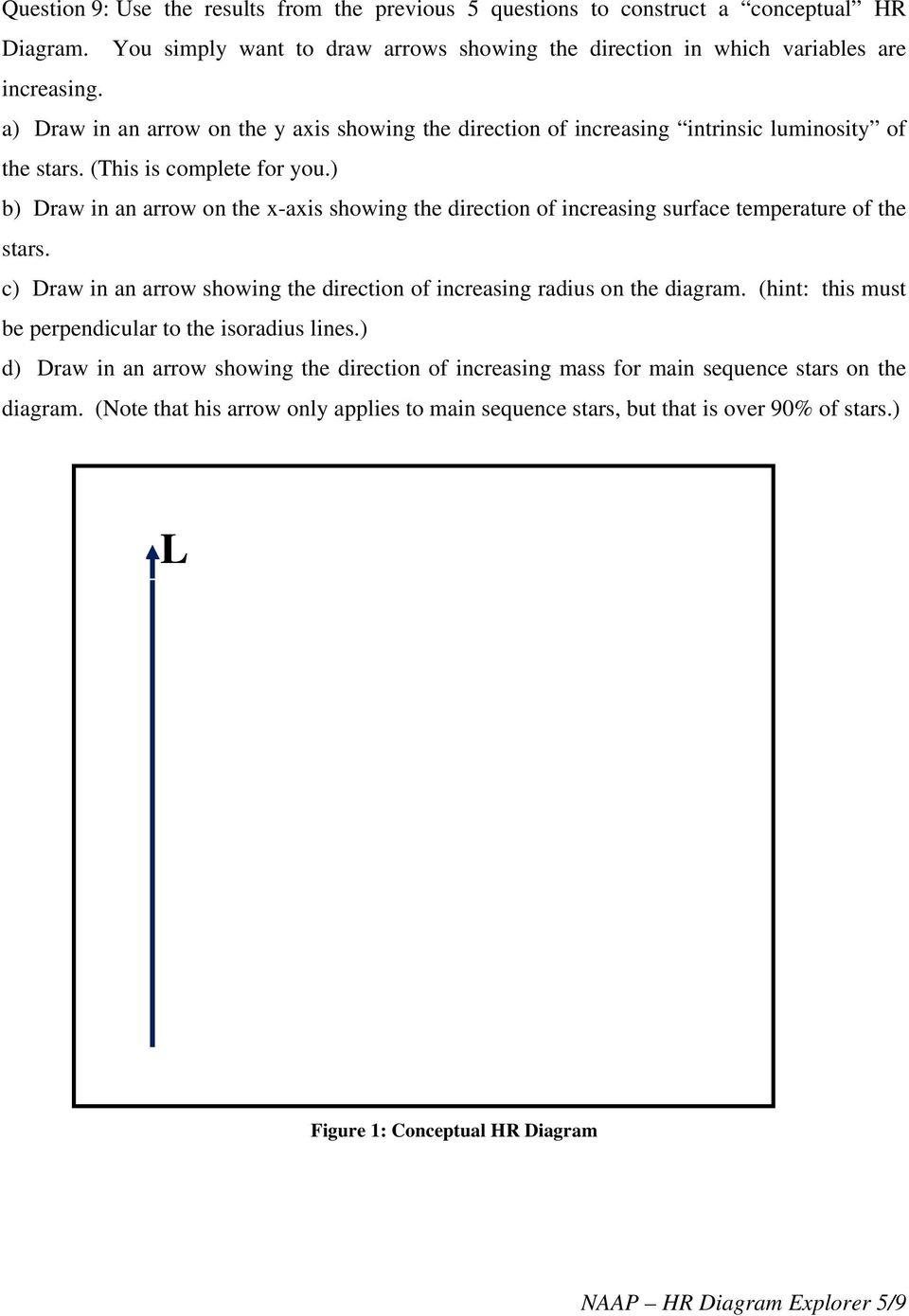 Hr Diagram Definition Hr Diagram Isoradius Lines Wiring Diagram Library