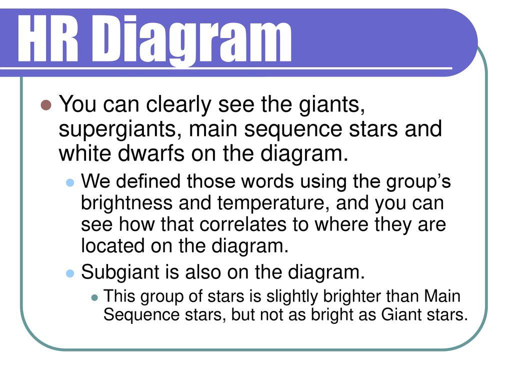 Hr Diagram Definition Unit 5 Stars Basic Star Information Electromagnetic Spectrum Ppt