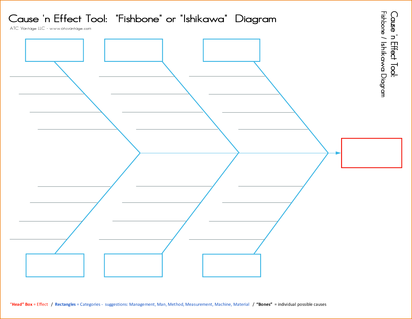 Ishikawa Diagram Template 4 Cause And Effect Diagram Template Teknoswitch