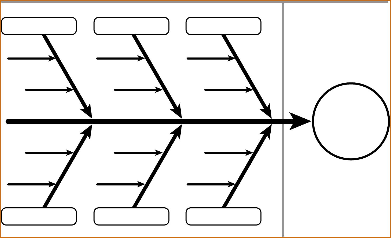 Ishikawa Diagram Template Blank Ishikawa Diagram Pelityasamayolver