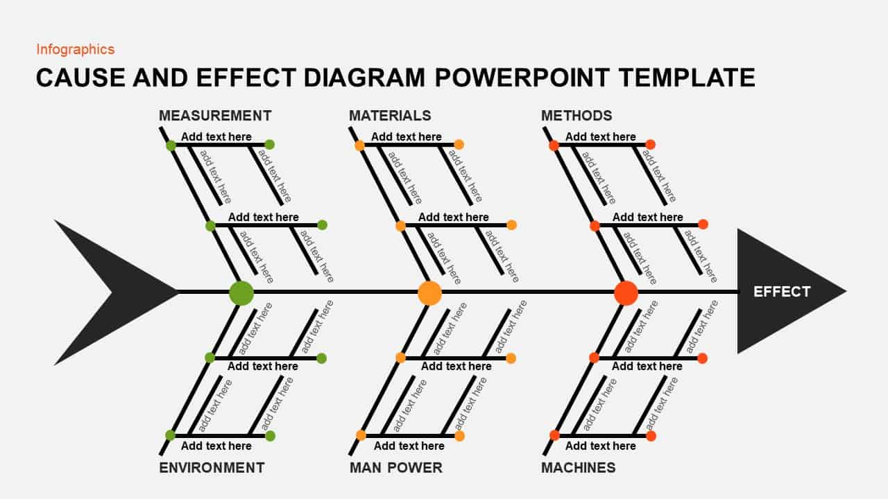 Ishikawa Diagram Template Cause And Effect Diagram Template For Powerpoint And Keynote Slide