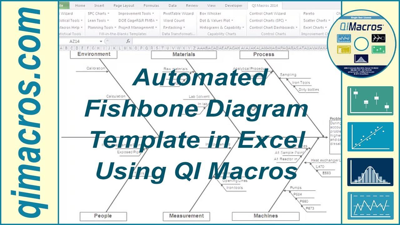 Ishikawa Diagram Template Fishbone Diagram Template Automated In Excel Using Qi Macros