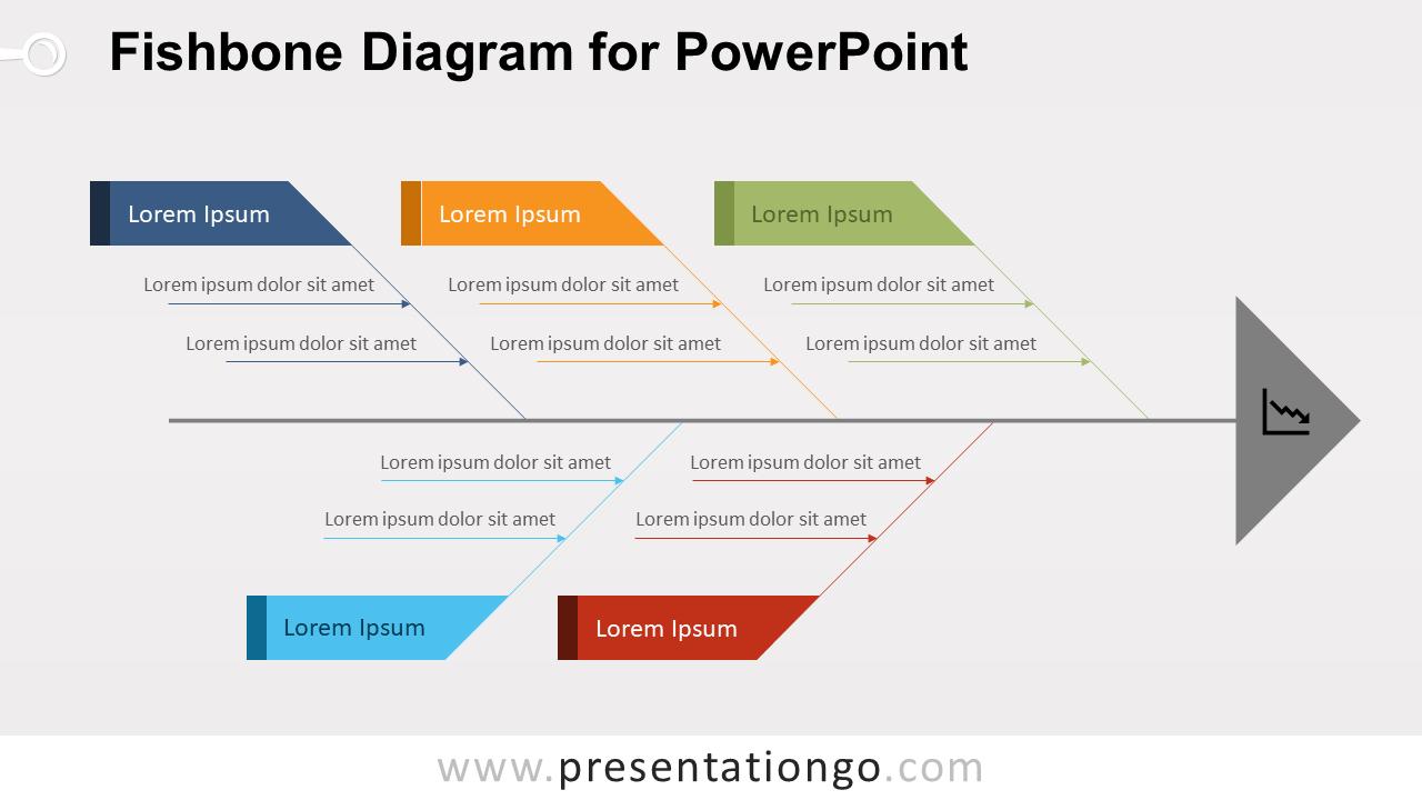 Ishikawa Diagram Template Fishbone Ishikawa Diagram For Powerpoint Presentationgo