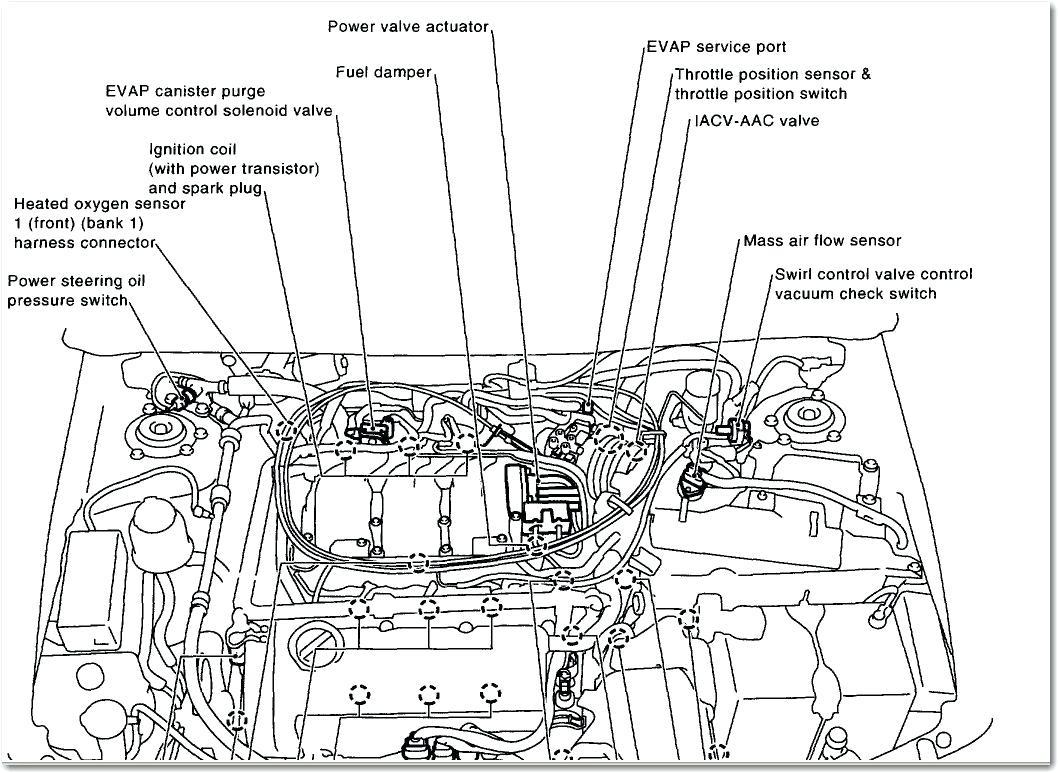 Mass Air Flow Sensor Wiring Diagram 1993 Nissan Altima Engine Diagram Bookmark About Wiring Diagram