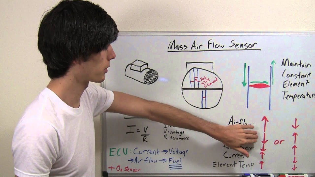 Mass Air Flow Sensor Wiring Diagram Mass Air Flow Sensor Hot Wire Explained