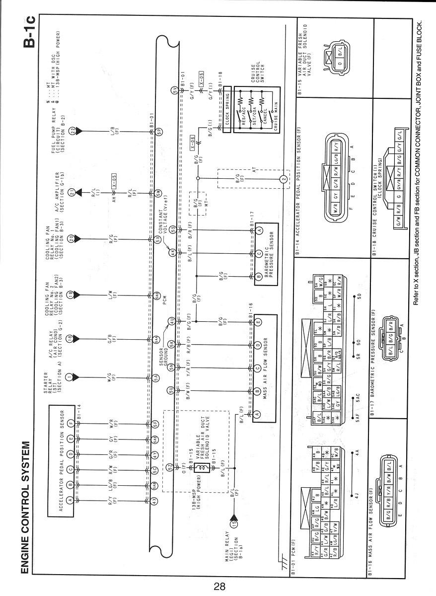 Mass Air Flow Sensor Wiring Diagram Wrg 4500 Subaru Maf Sensor Wiring Diagram