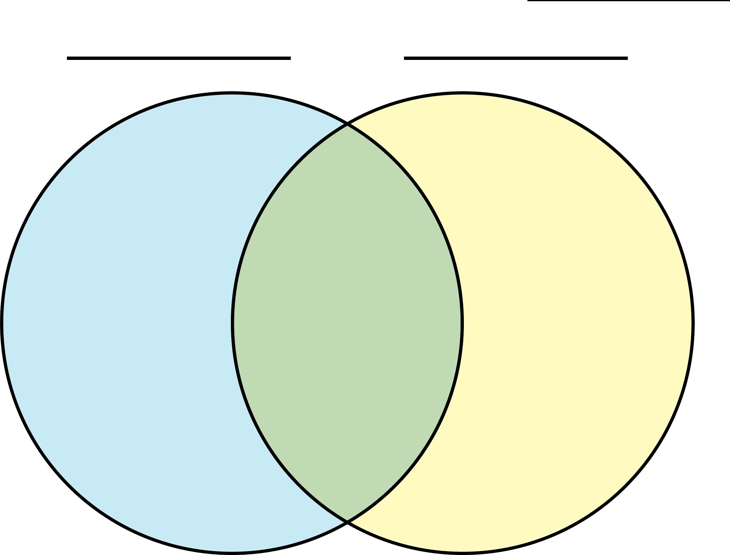 Mitosis Meiosis Venn Diagram Circle Venn Diagram Transparent Png Clipart Free Download