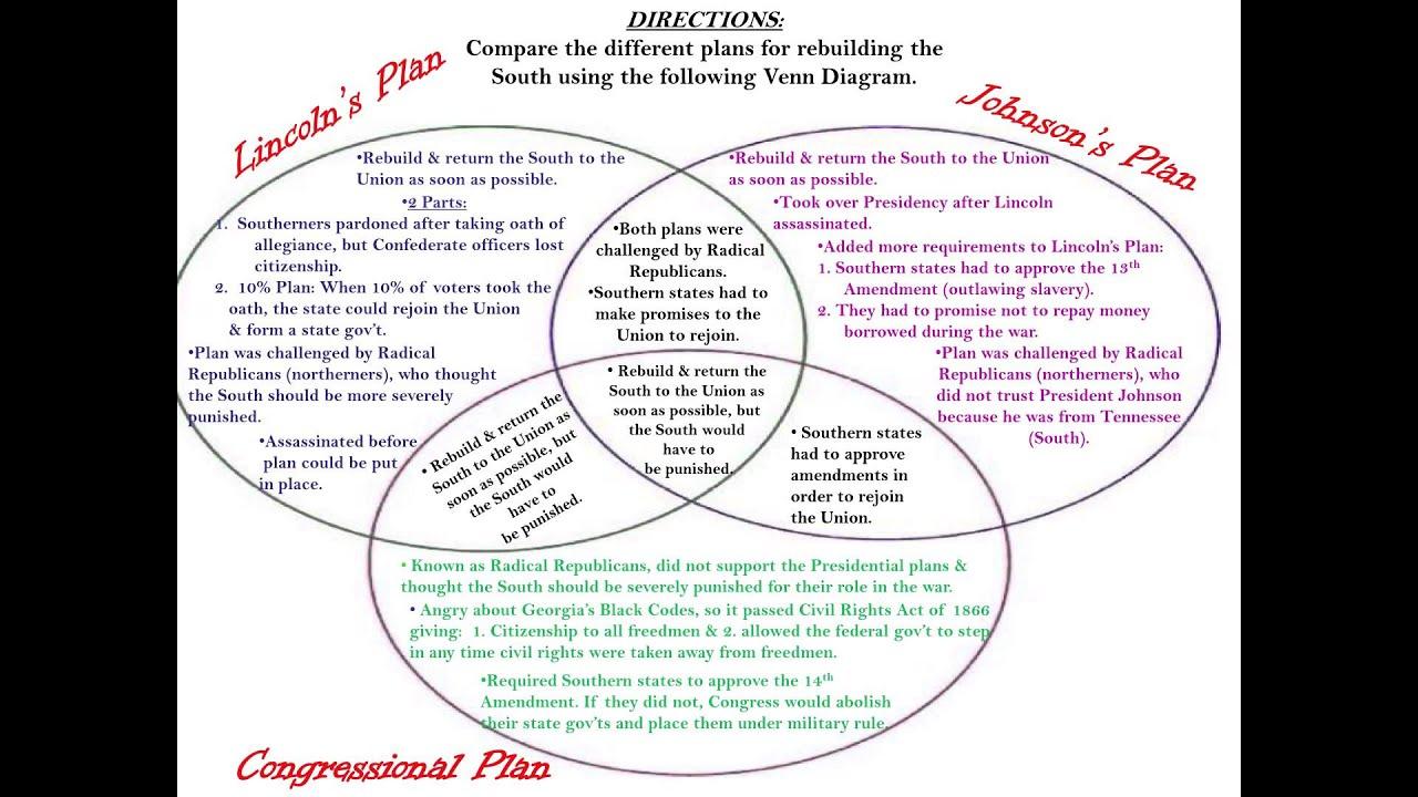 Mitosis Meiosis Venn Diagram Mitosis Vs Meiosis Essay