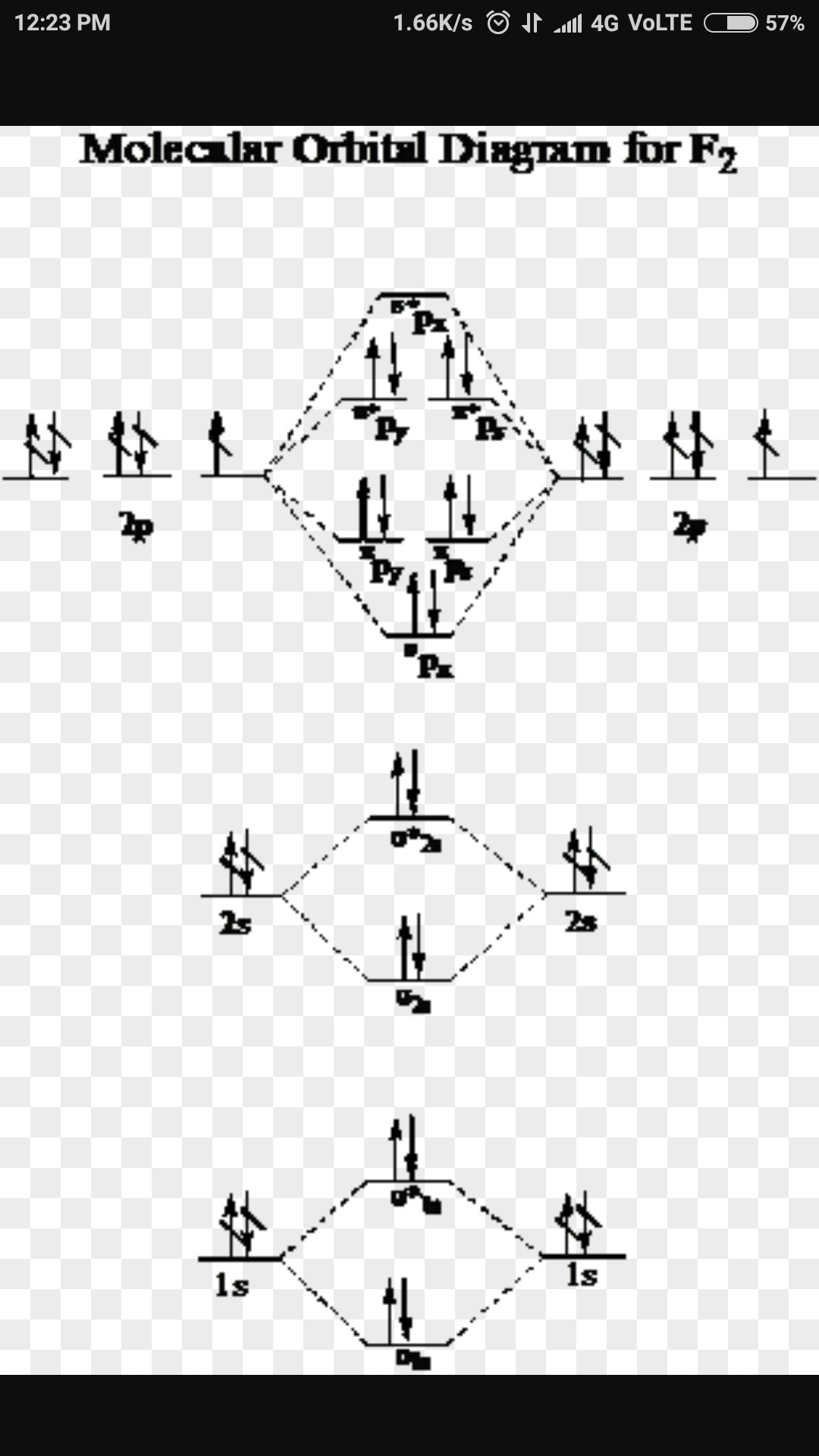 Molecular Orbital Diagram Draw The Molecular Orbital Diagram For F2 And Find Out The Bond