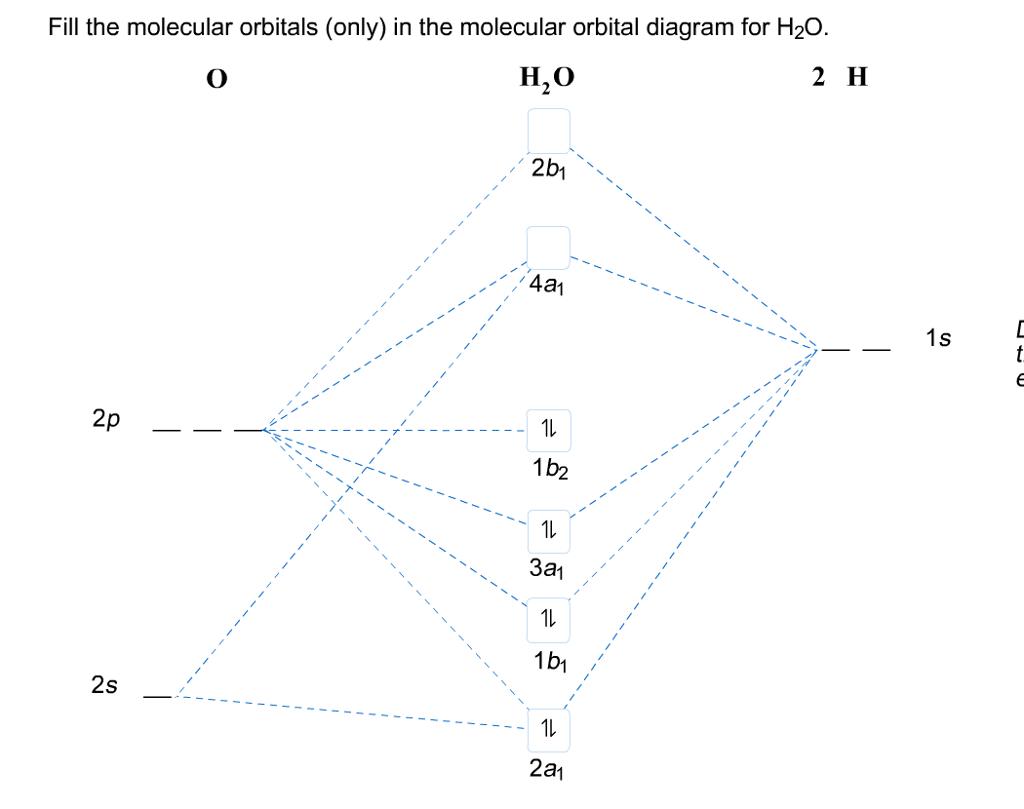 Molecular Orbital Diagram Solved Fill The Molecular Orbitals Only In The Molecula