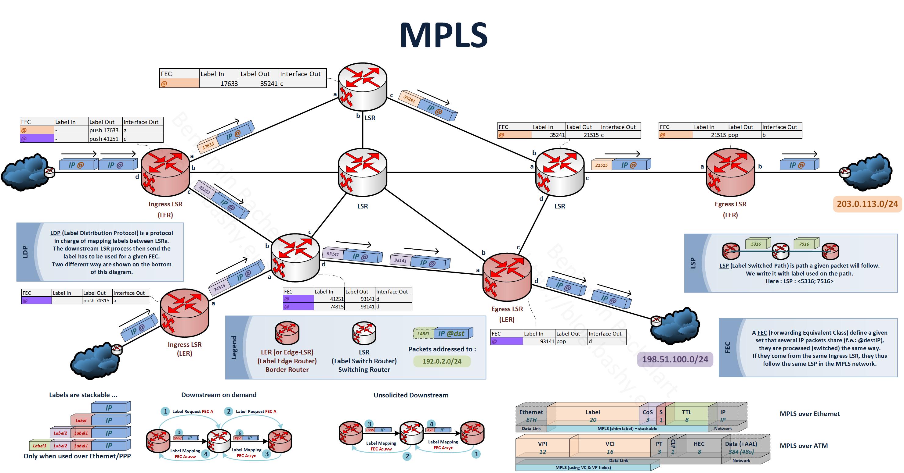 Mpls Network Diagram Introduction Mpls 1