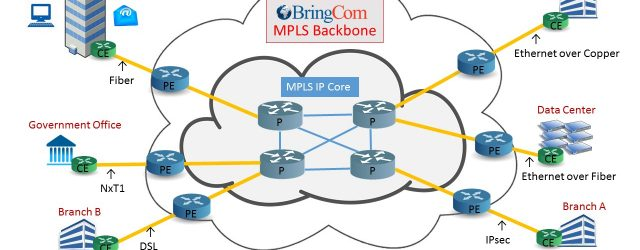 Mpls Network Diagram Mpls Services Bringcom Mpls Ethernet Sd Wan Networks Africa